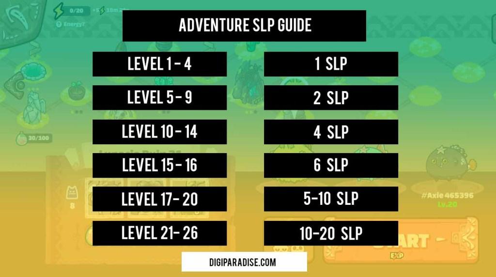Guía de agricultura de aventura SLP