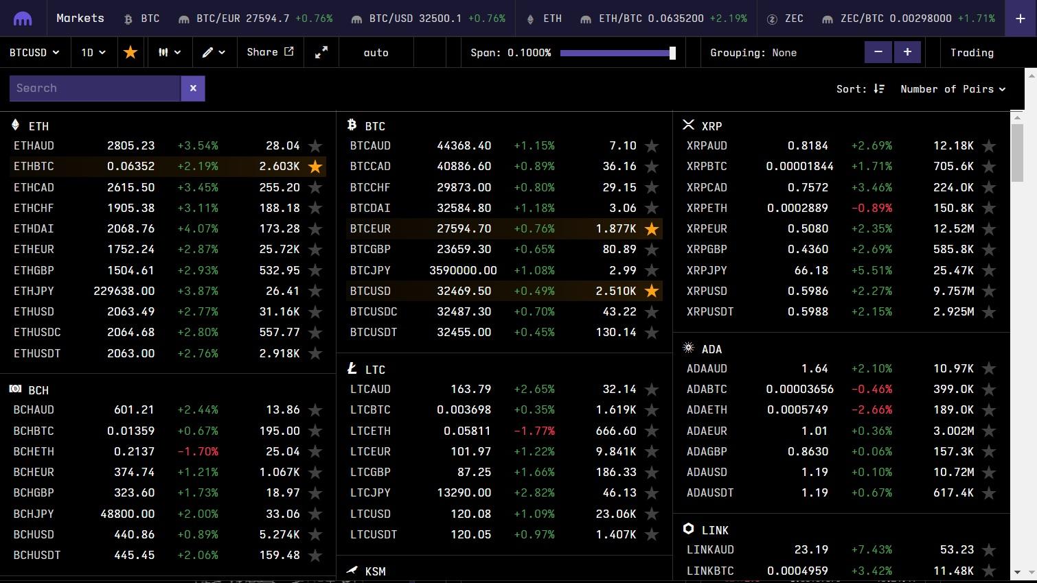 bitcoin k linvestimento bitcoin è sicuro