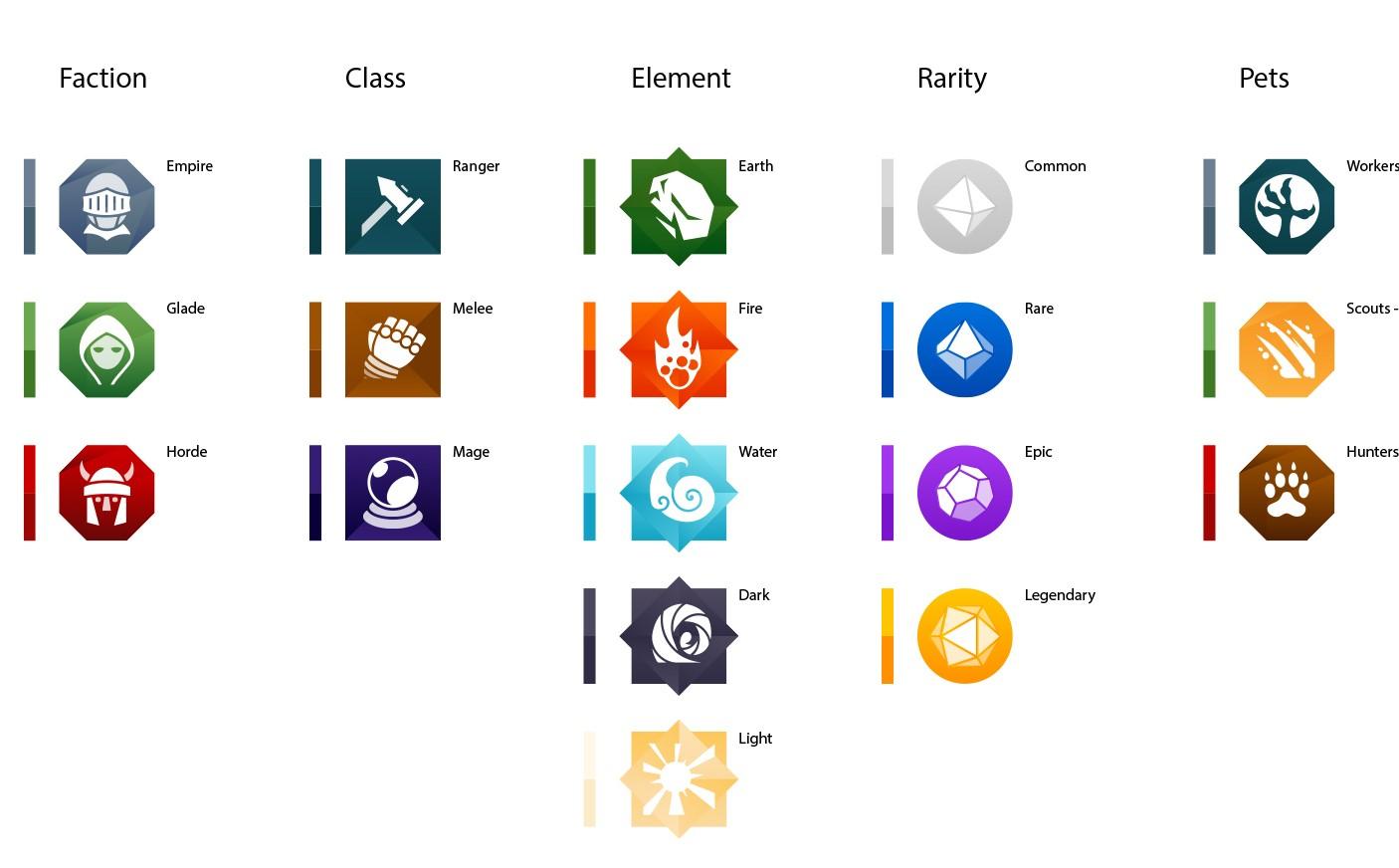 guia guild of guardians