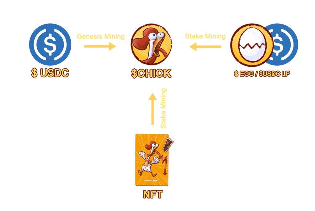 loserchick minar tokens