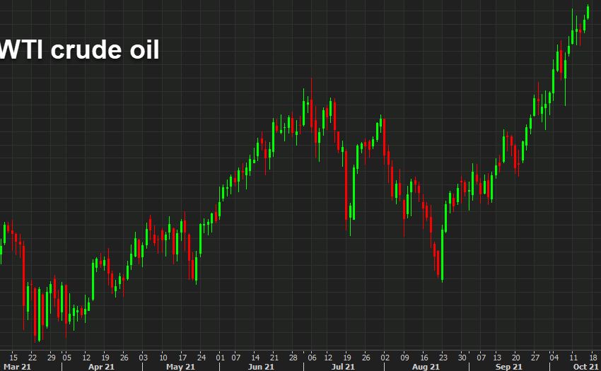 WTI crude oil up 97-cents to $82.28